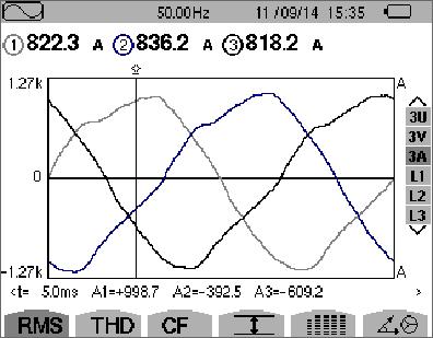 动态电容补偿柜安装前系统电流